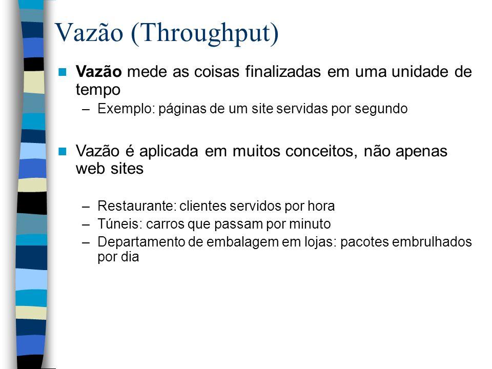 Vazão (Throughput) Vazão mede as coisas finalizadas em uma unidade de tempo. Exemplo: páginas de um site servidas por segundo.