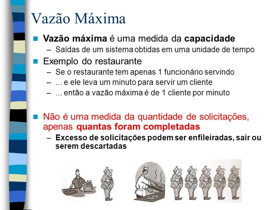 Vazão Máxima Vazão máxima é uma medida da capacidade