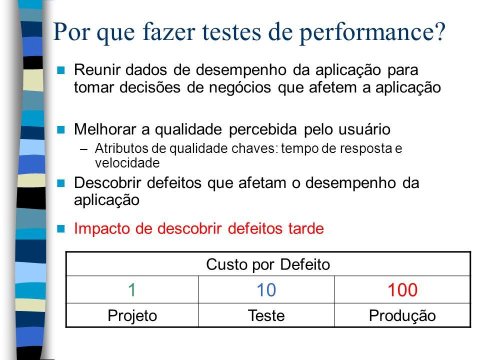 Por que fazer testes de performance
