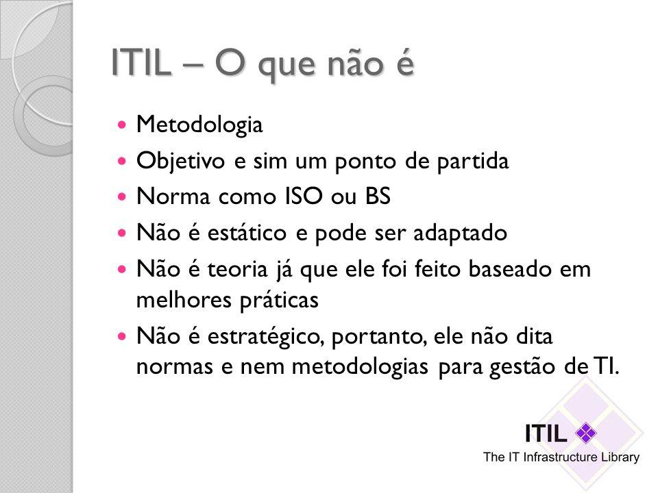 ITIL – O que não é Metodologia Objetivo e sim um ponto de partida