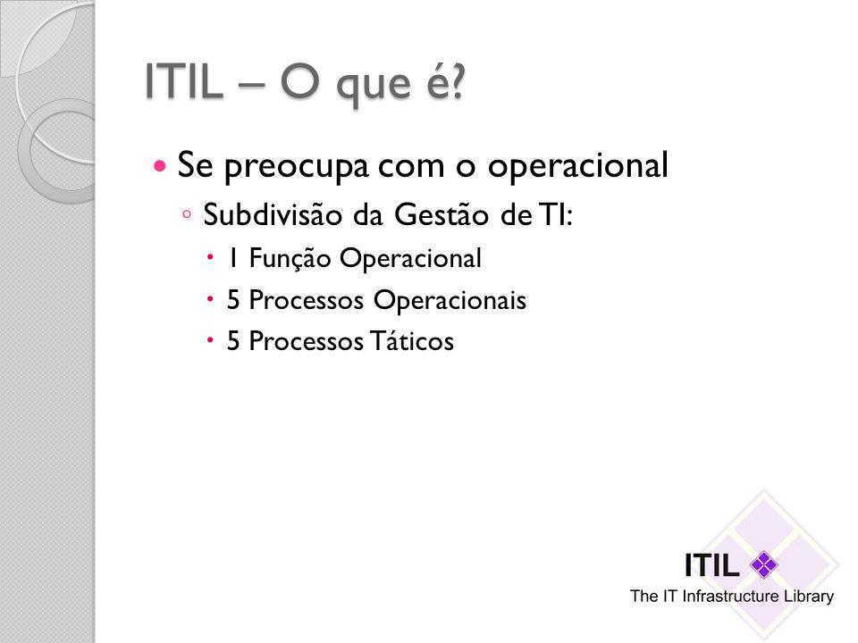ITIL – O que é Se preocupa com o operacional