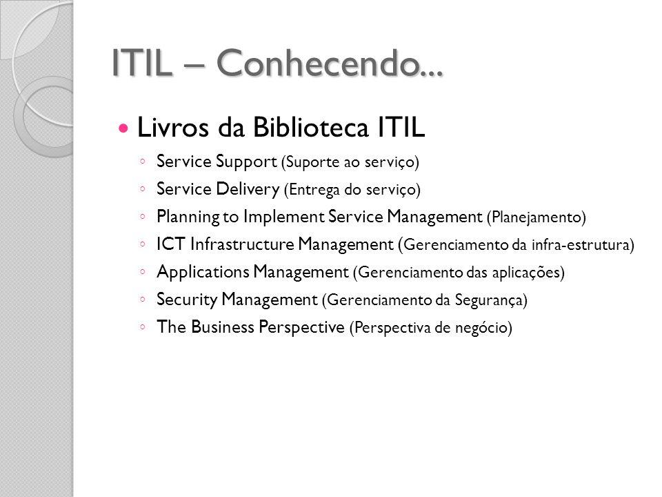 ITIL – Conhecendo... Livros da Biblioteca ITIL