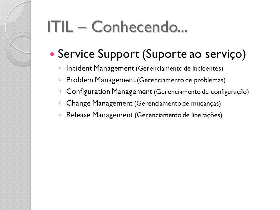 ITIL – Conhecendo... Service Support (Suporte ao serviço)