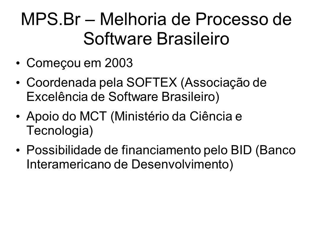 MPS.Br – Melhoria de Processo de Software Brasileiro