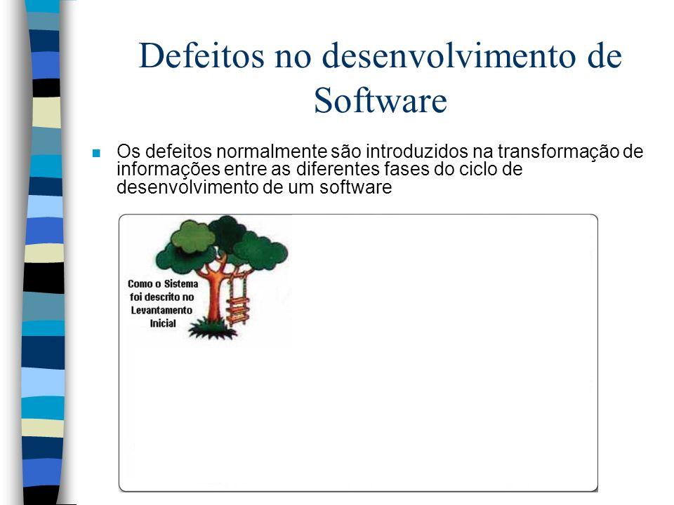 Defeitos no desenvolvimento de Software