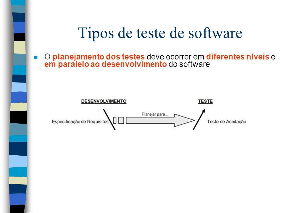 Tipos de teste de software