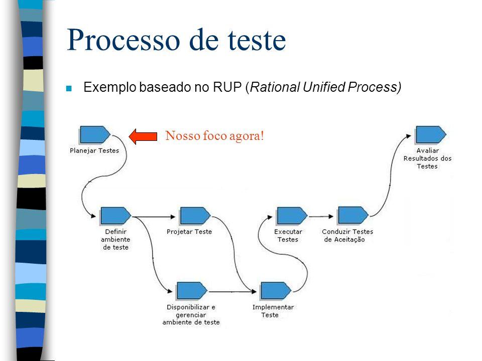 Processo de teste Exemplo baseado no RUP (Rational Unified Process)