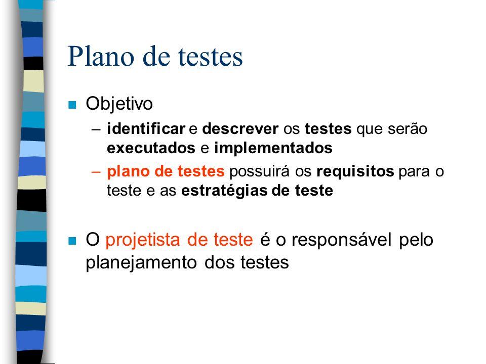 Plano de testes Objetivo