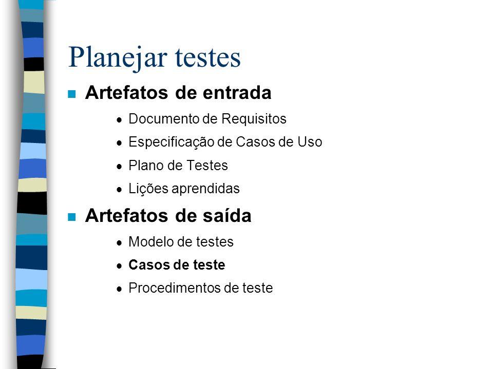 Planejar testes Artefatos de entrada Artefatos de saída