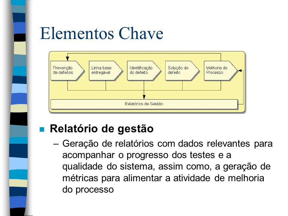 Elementos Chave Relatório de gestão