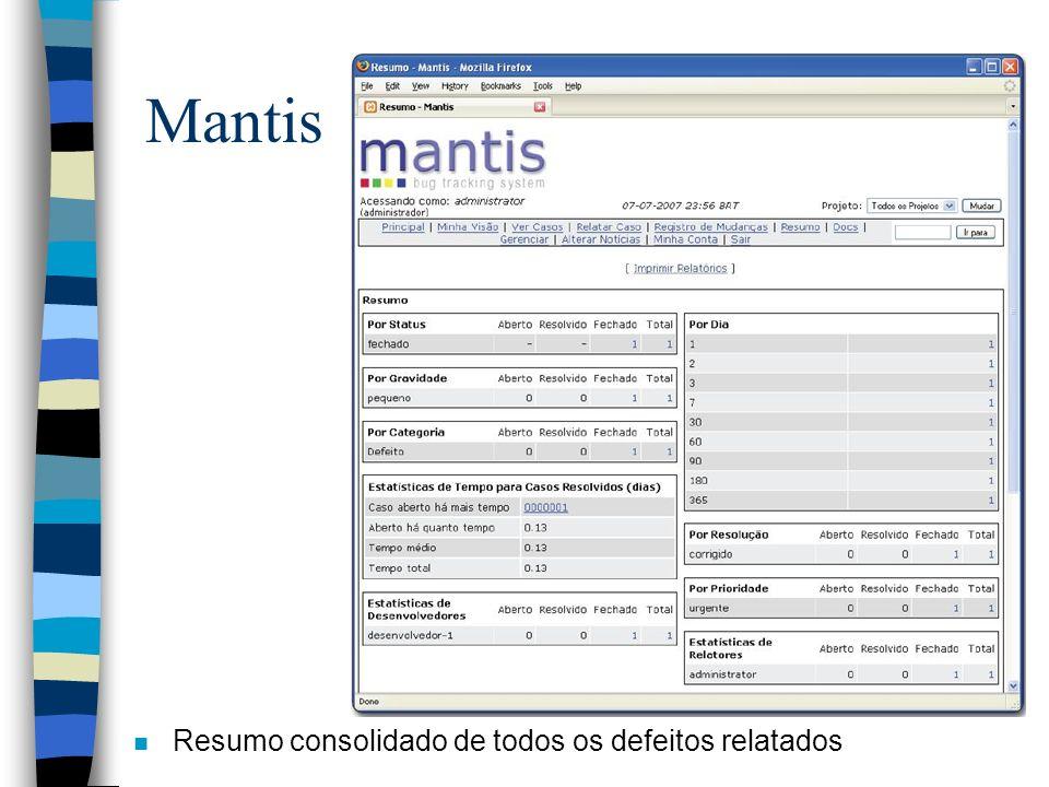 Mantis Resumo consolidado de todos os defeitos relatados