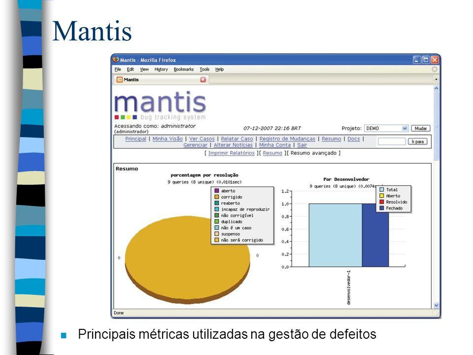 Mantis Principais métricas utilizadas na gestão de defeitos