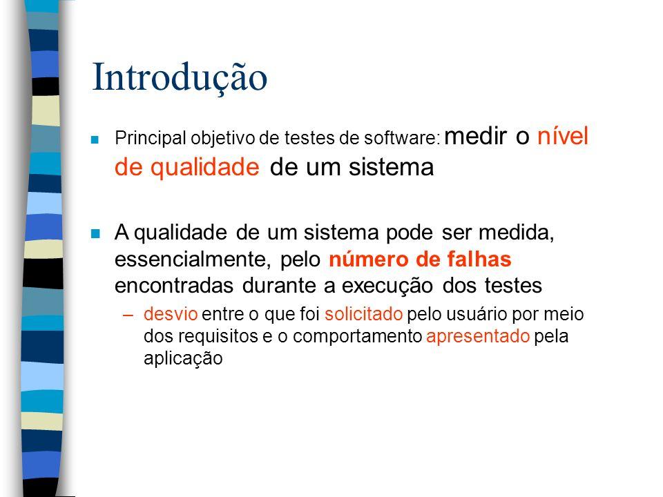 Introdução Principal objetivo de testes de software: medir o nível de qualidade de um sistema.