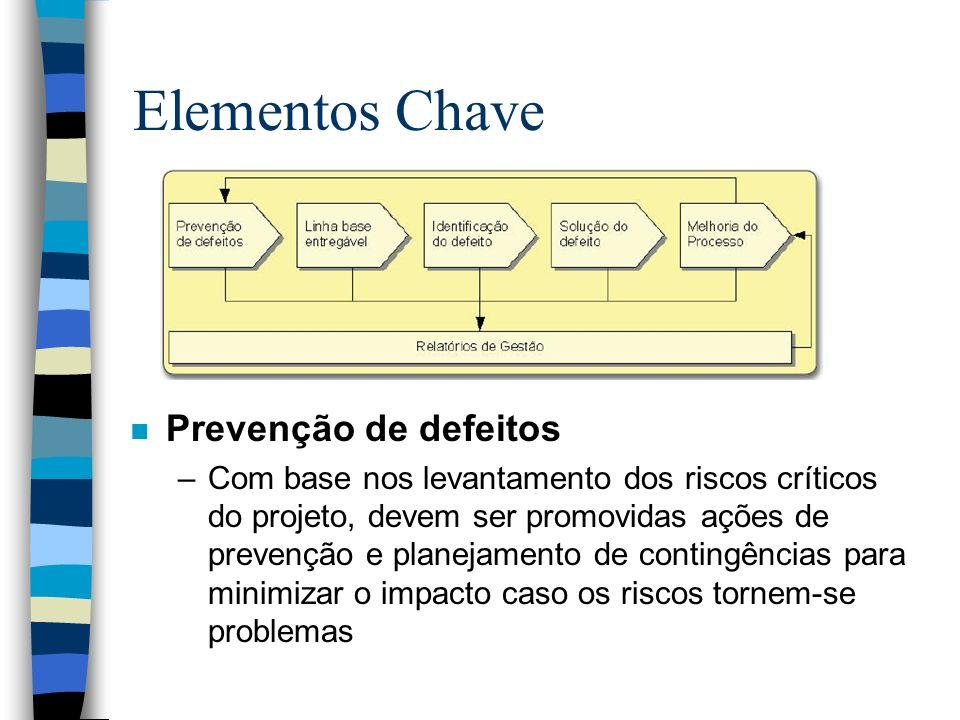 Elementos Chave Prevenção de defeitos