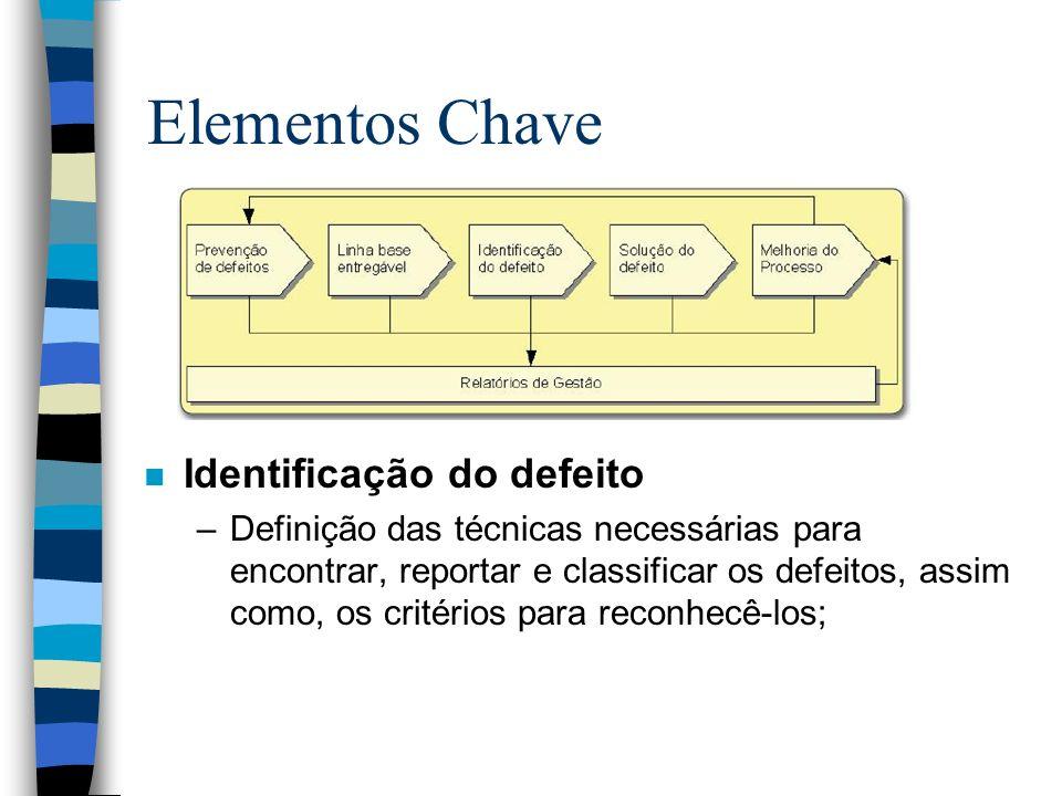Elementos Chave Identificação do defeito