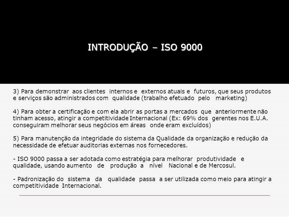 INTRODUÇÃO – ISO 9000