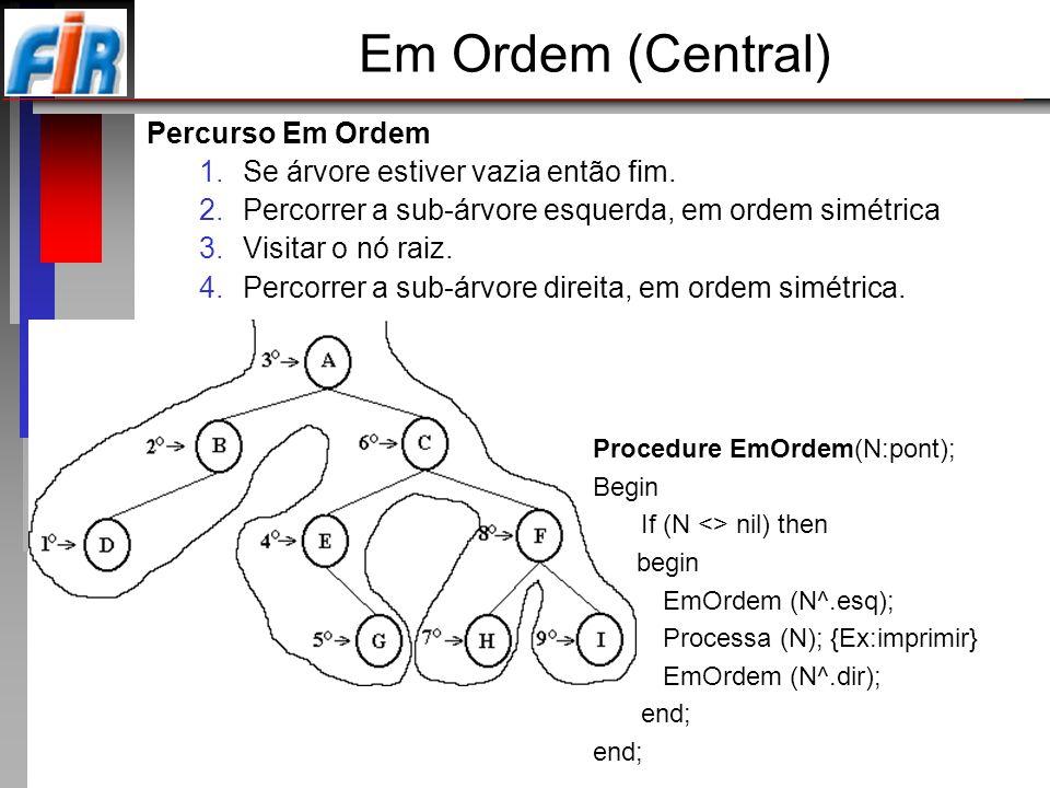 Em Ordem (Central) Percurso Em Ordem