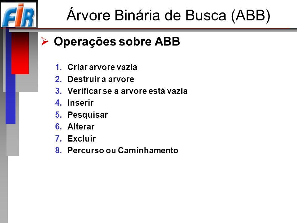 Árvore Binária de Busca (ABB)