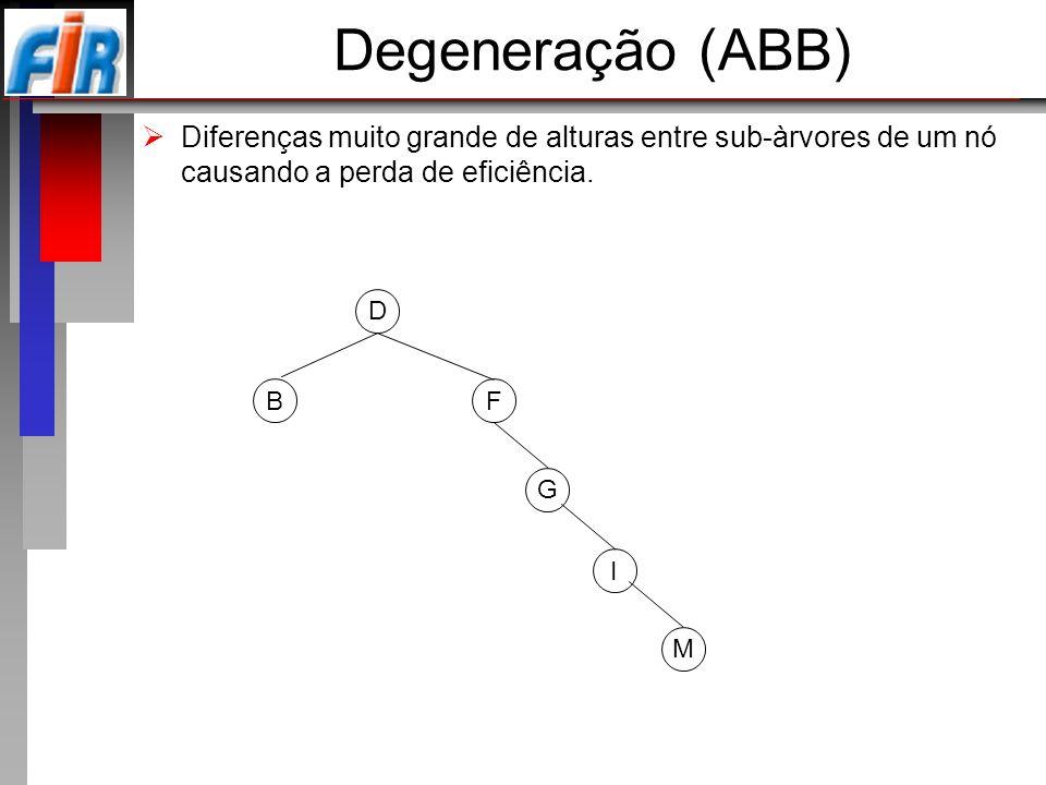 Degeneração (ABB) Diferenças muito grande de alturas entre sub-àrvores de um nó causando a perda de eficiência.