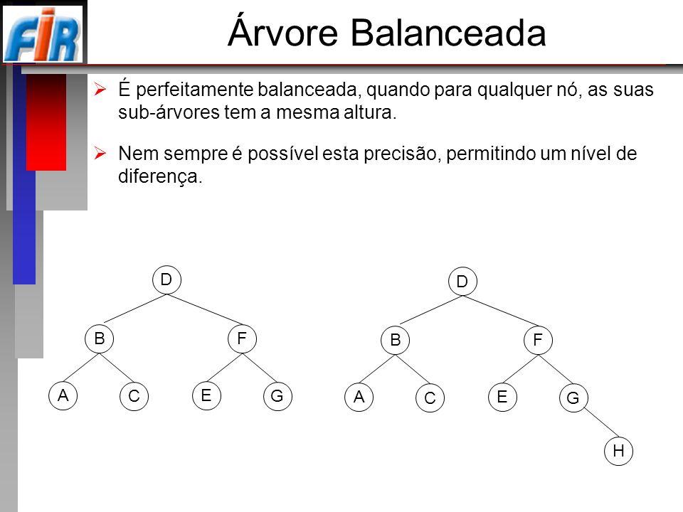 Árvore Balanceada É perfeitamente balanceada, quando para qualquer nó, as suas sub-árvores tem a mesma altura.