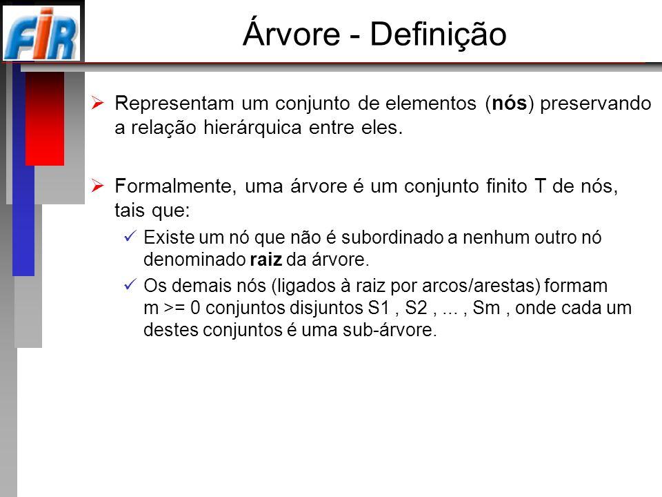 Árvore - Definição Representam um conjunto de elementos (nós) preservando a relação hierárquica entre eles.