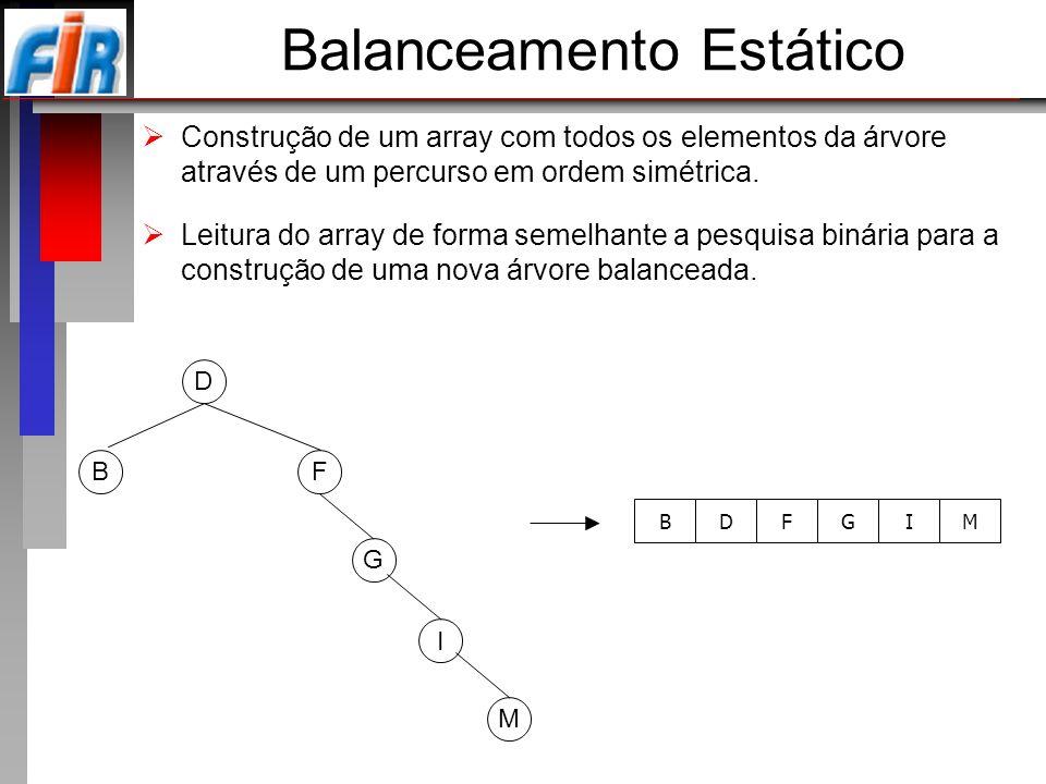 Balanceamento Estático