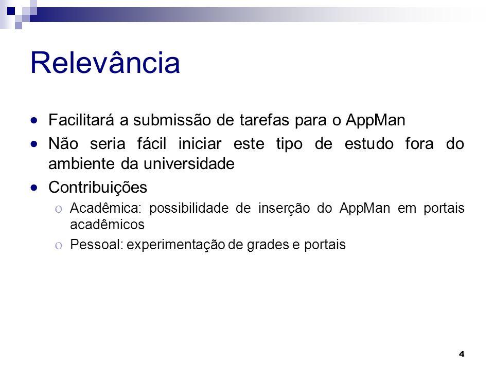 Relevância Facilitará a submissão de tarefas para o AppMan