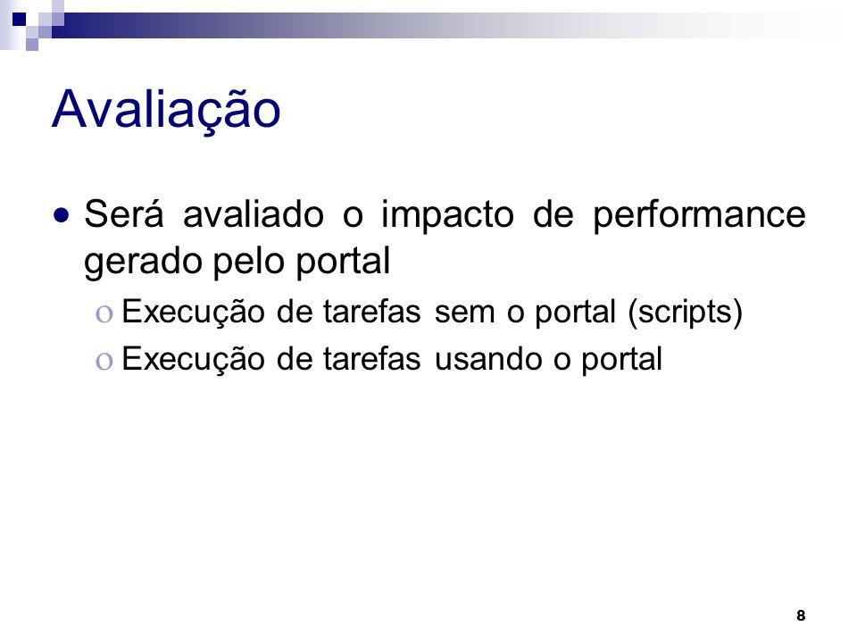 Avaliação Será avaliado o impacto de performance gerado pelo portal