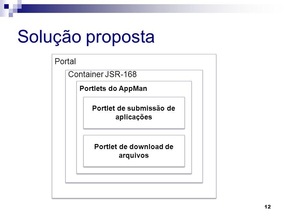 Portlet de submissão de aplicações Portlet de download de arquivos