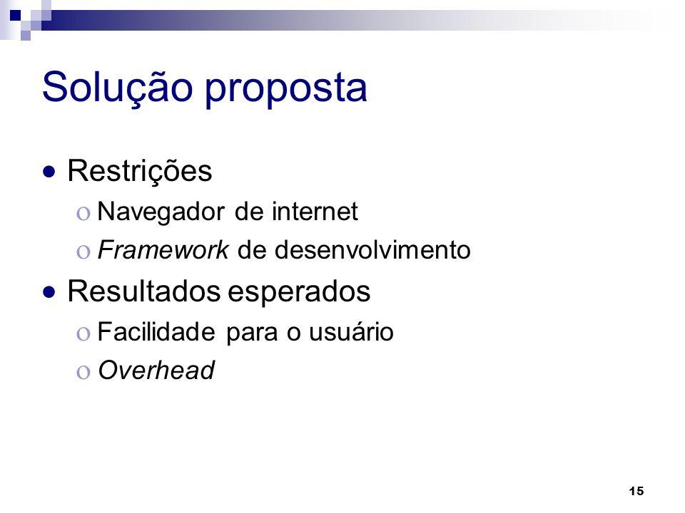 Solução proposta Restrições Resultados esperados Navegador de internet