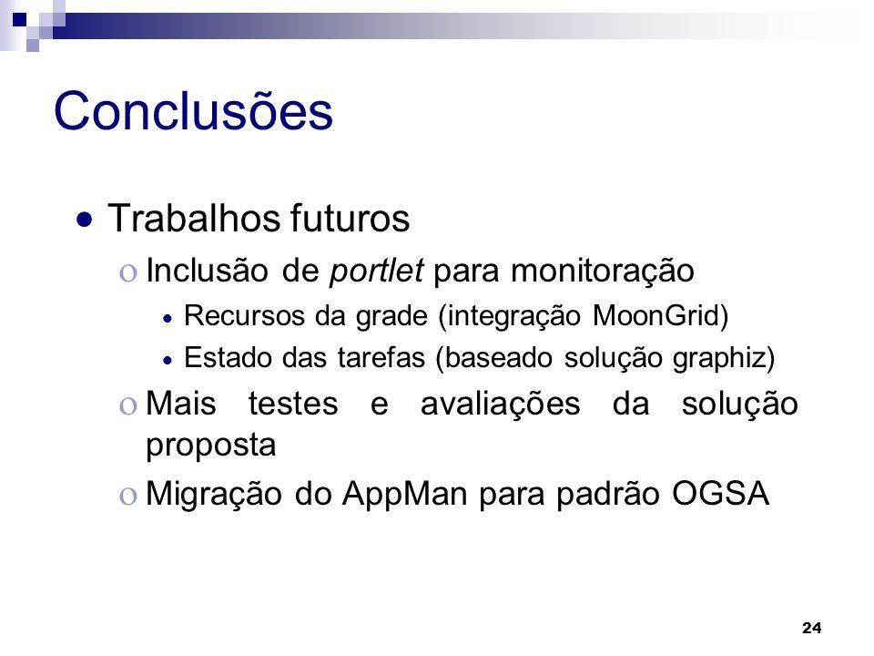 Conclusões Trabalhos futuros Inclusão de portlet para monitoração