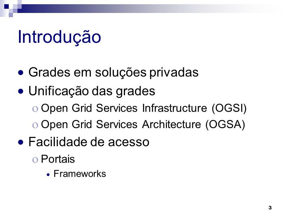 Introdução Grades em soluções privadas Unificação das grades