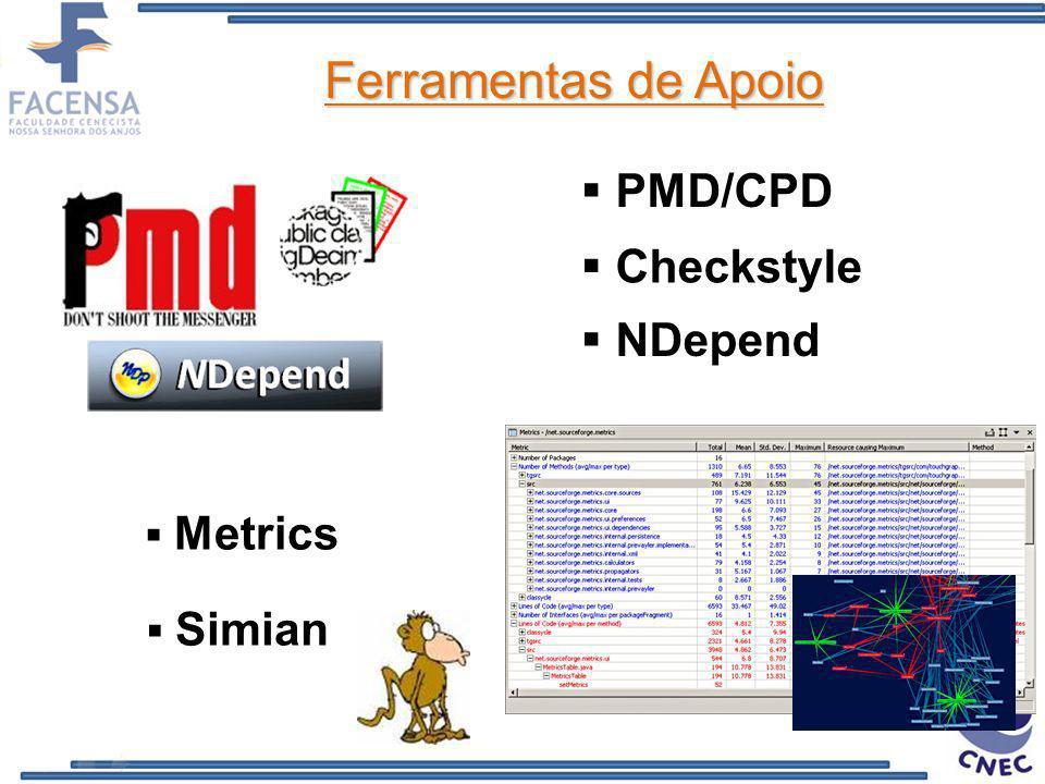 Ferramentas de Apoio PMD/CPD Checkstyle NDepend Metrics Simian