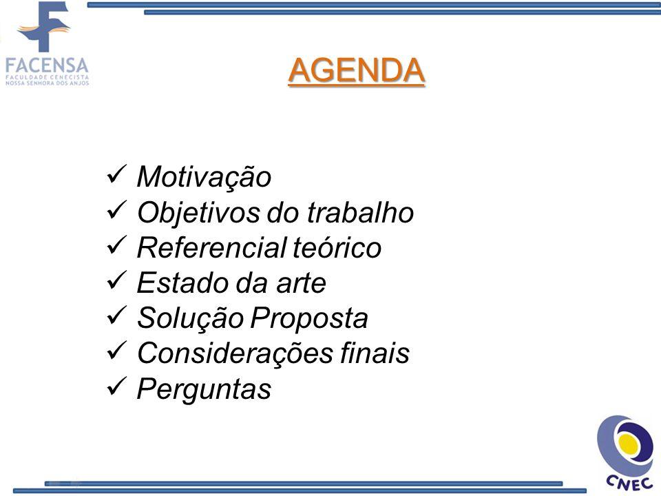 AGENDA Motivação Objetivos do trabalho Referencial teórico