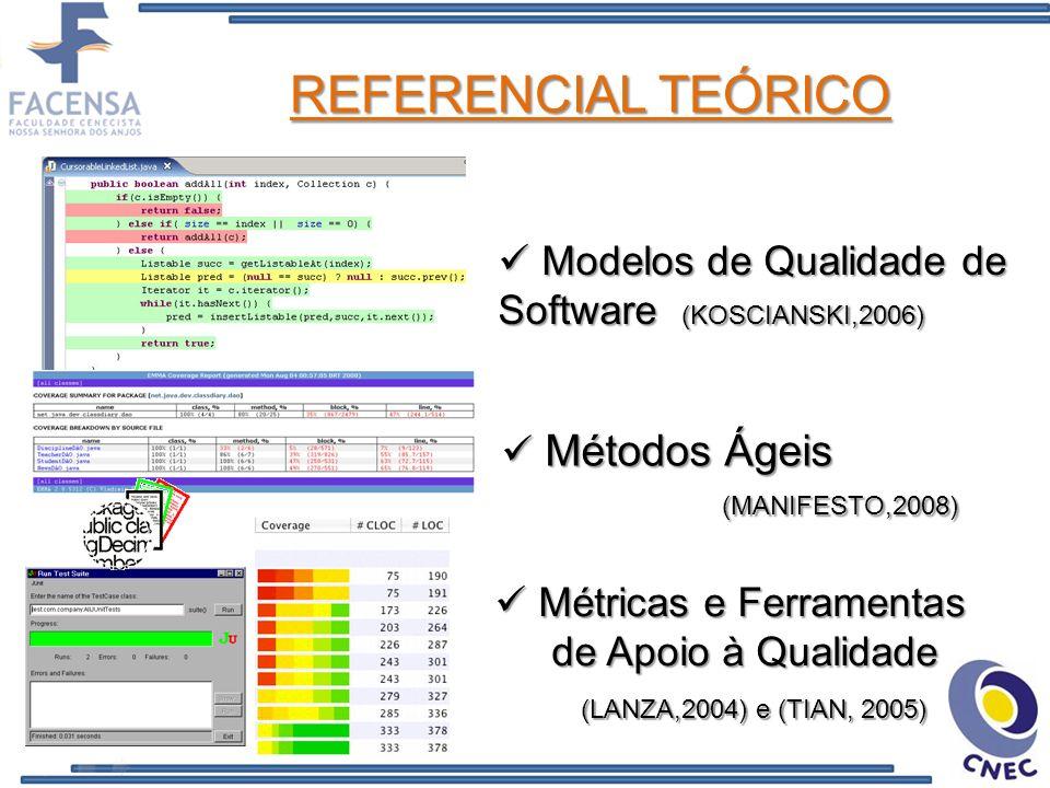 REFERENCIAL TEÓRICO Modelos de Qualidade de Software (KOSCIANSKI,2006)
