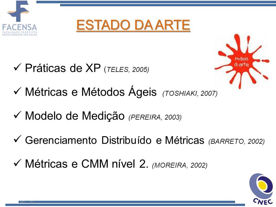 ESTADO DA ARTE Práticas de XP (TELES, 2005)