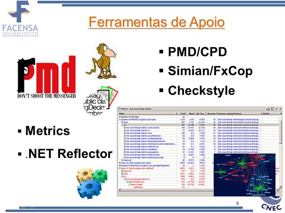 Ferramentas de Apoio PMD/CPD Simian/FxCop Checkstyle Metrics