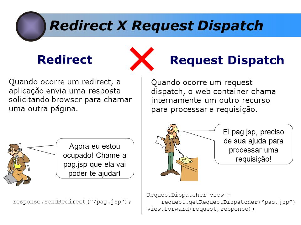 Redirect X Request Dispatch