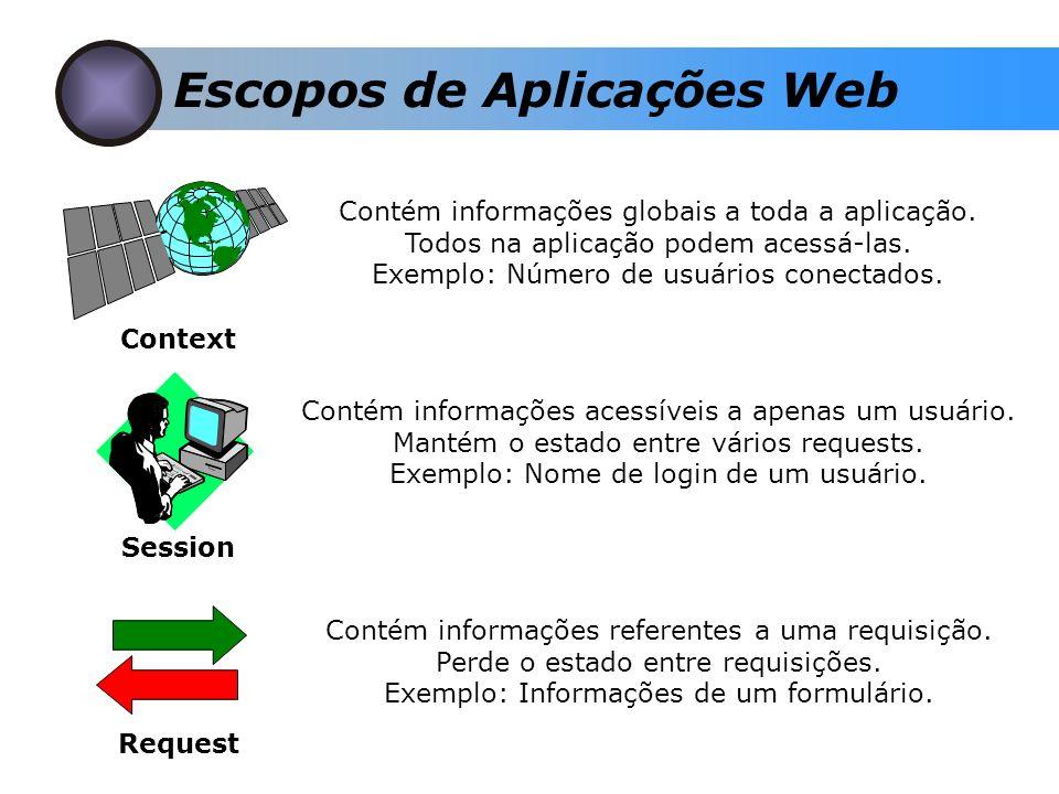 Escopos de Aplicações Web