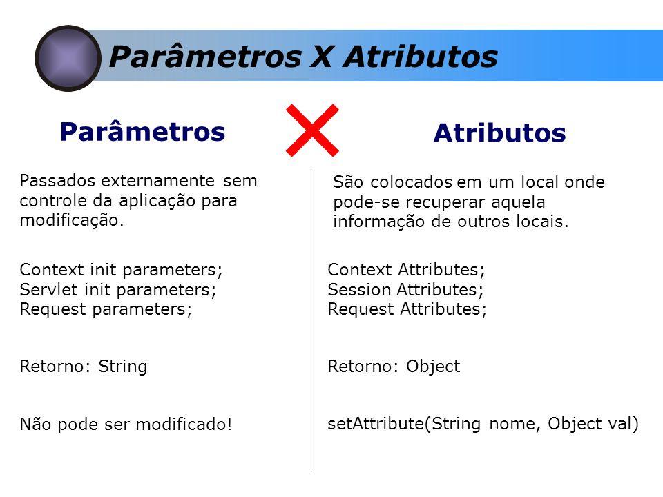 Parâmetros X Atributos