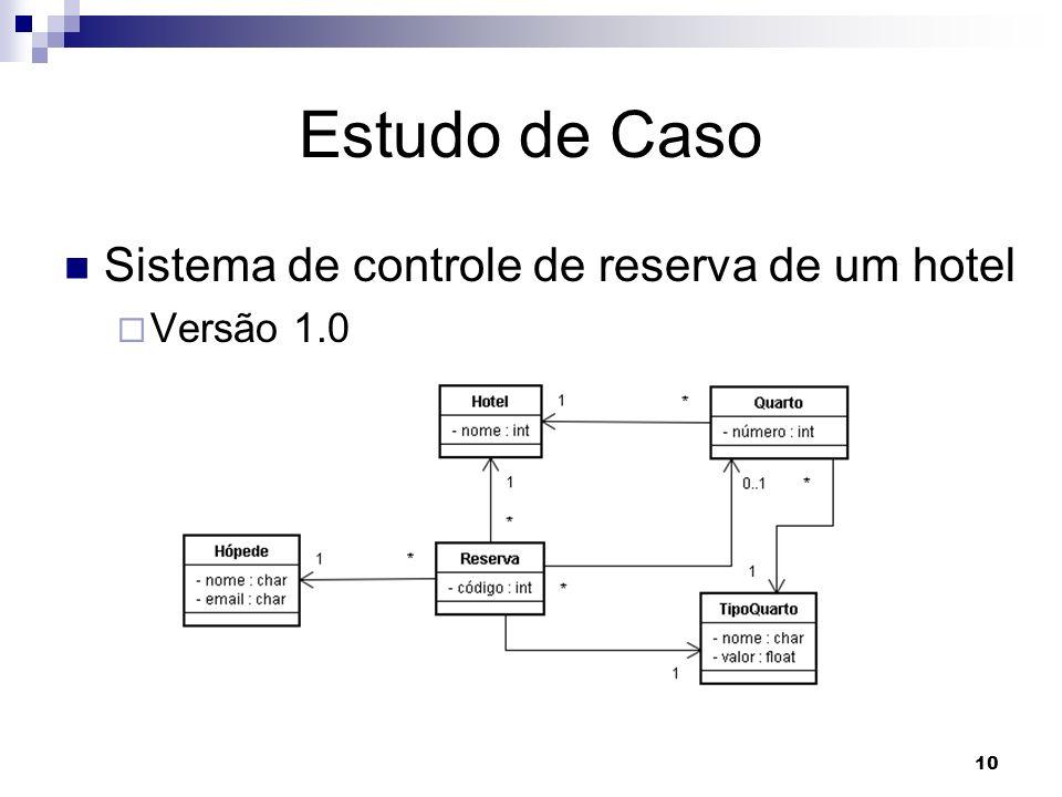 Estudo de Caso Sistema de controle de reserva de um hotel Versão 1.0