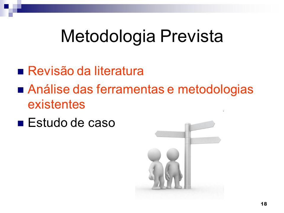 Metodologia Prevista Revisão da literatura