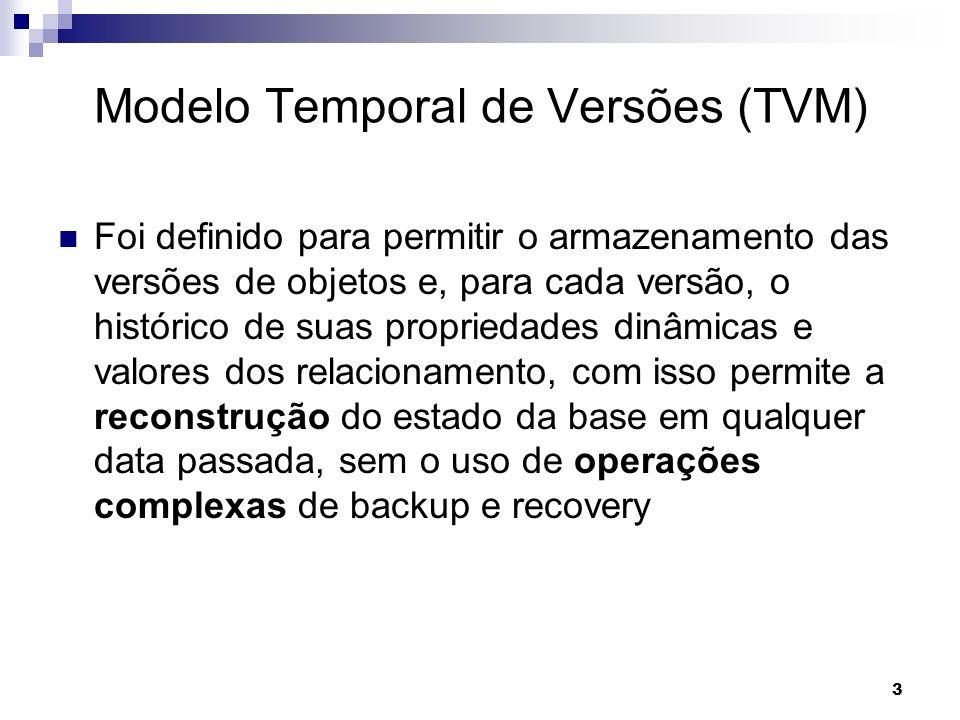 Modelo Temporal de Versões (TVM)