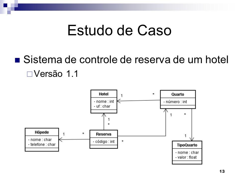 Estudo de Caso Sistema de controle de reserva de um hotel Versão 1.1