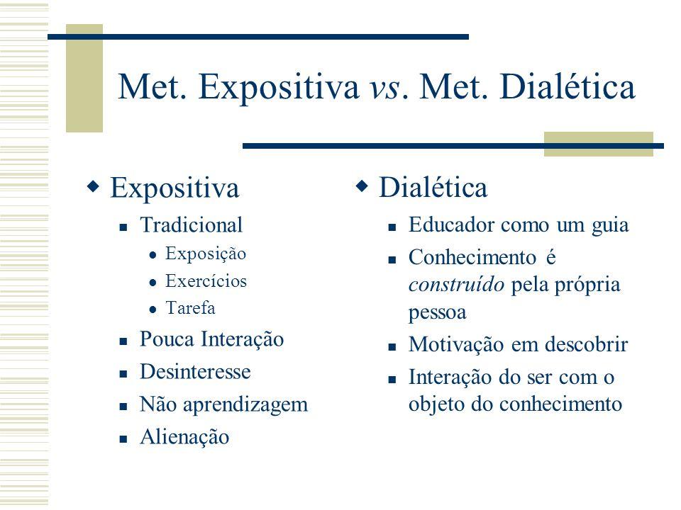 Met. Expositiva vs. Met. Dialética