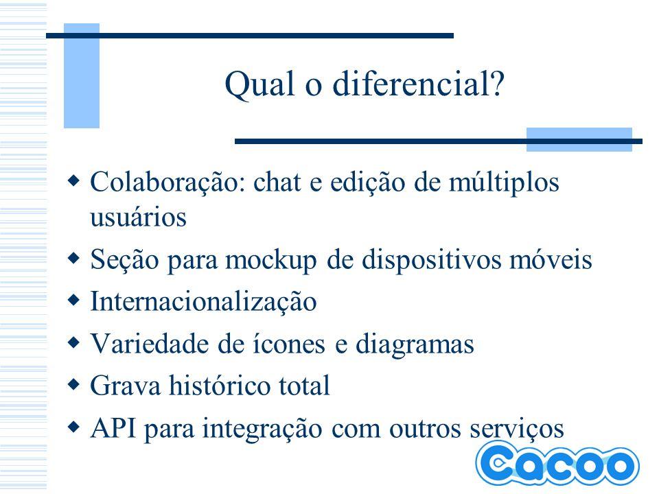 Qual o diferencial Colaboração: chat e edição de múltiplos usuários