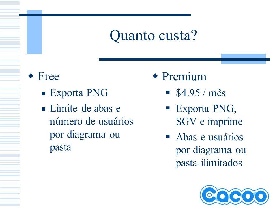 Quanto custa Free Premium Exporta PNG