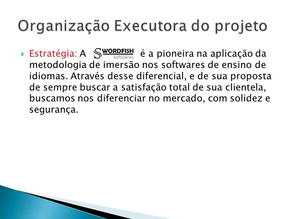 Organização Executora do projeto