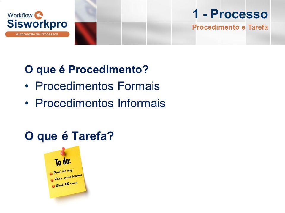1 - Processo Procedimentos Formais Procedimentos Informais