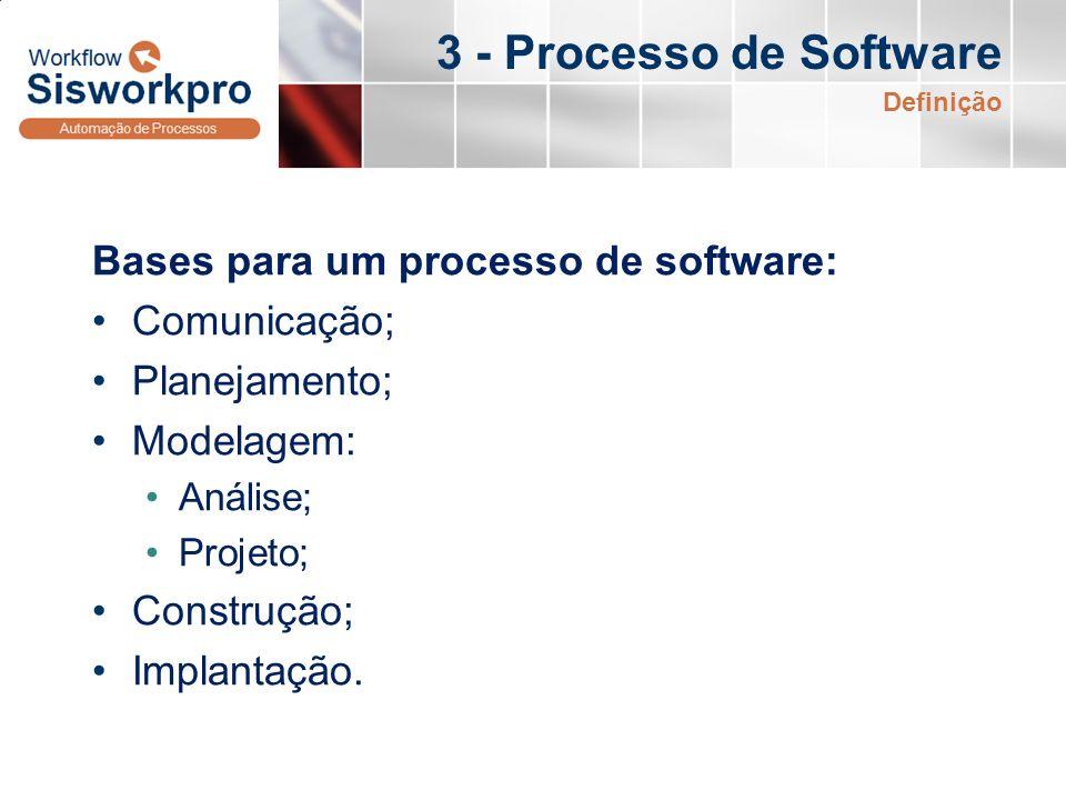3 - Processo de Software Bases para um processo de software: